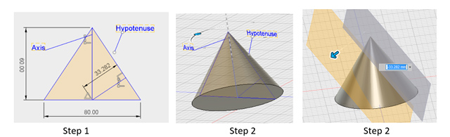 Stratnel-Parabola-design-steps-123
