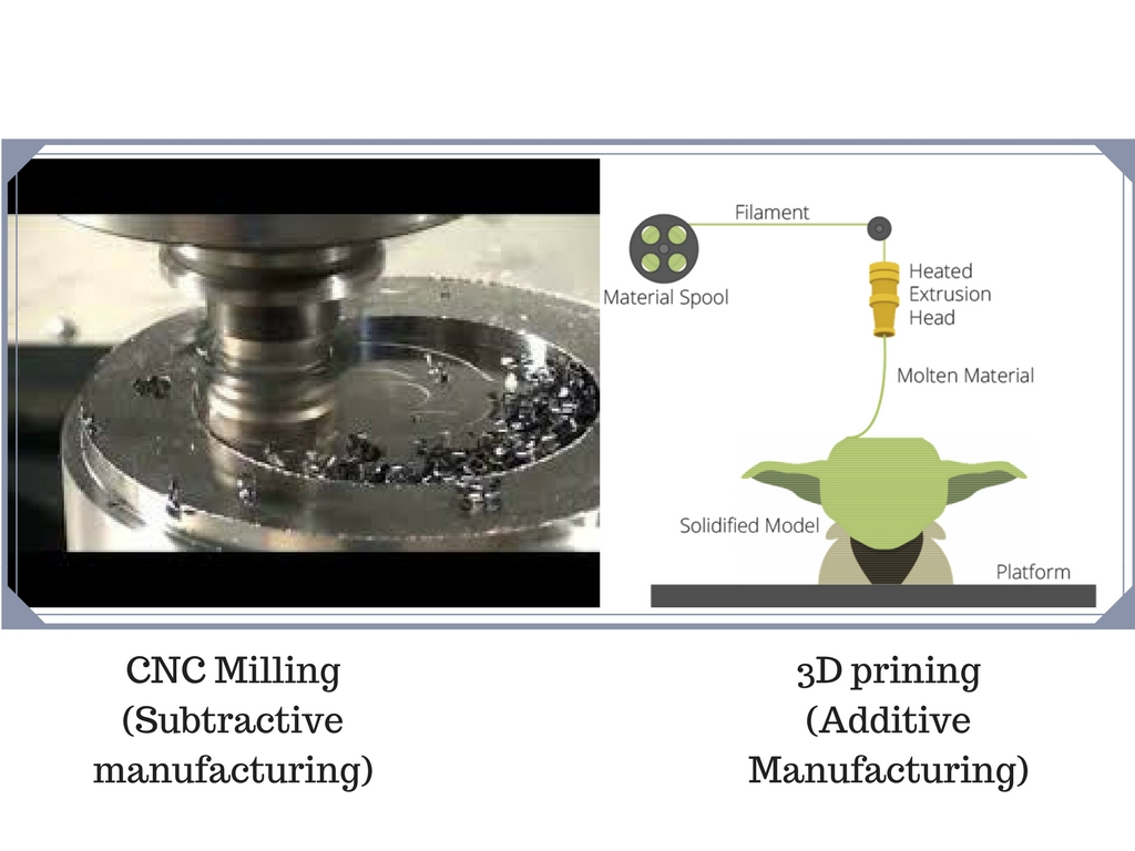 CNC Minning (2)