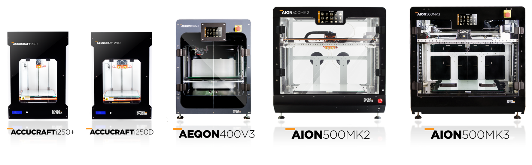 3D printers manufacturers in India